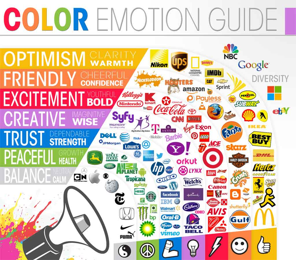 The emotion of colour